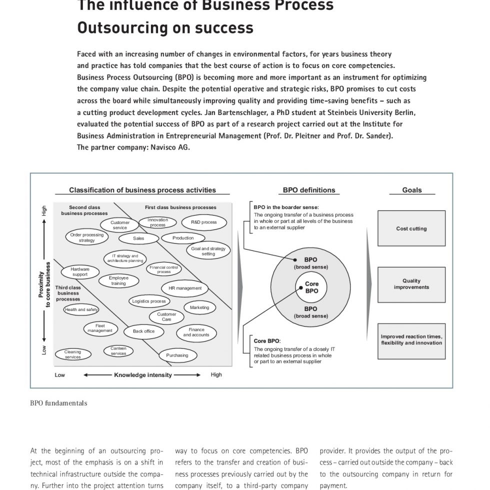The influence of Business Process Outsourcing on success